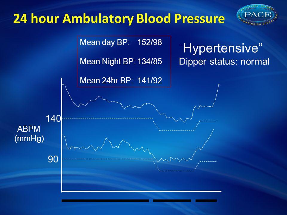 24 hour Ambulatory Blood Pressure 90 140 ABPM (mmHg) Mean day BP:148/96 Mean Night BP:146/96 Mean 24hr BP:147/96 Hypertensive Dipper status: Abnormal More common in diabetes, CKD and secondary hypertension