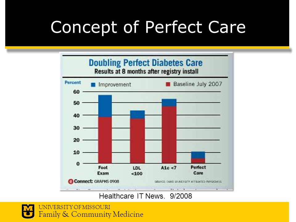 UNIVERSITY OF MISSOURI Family & Community Medicine Concept of Perfect Care Healthcare IT News.
