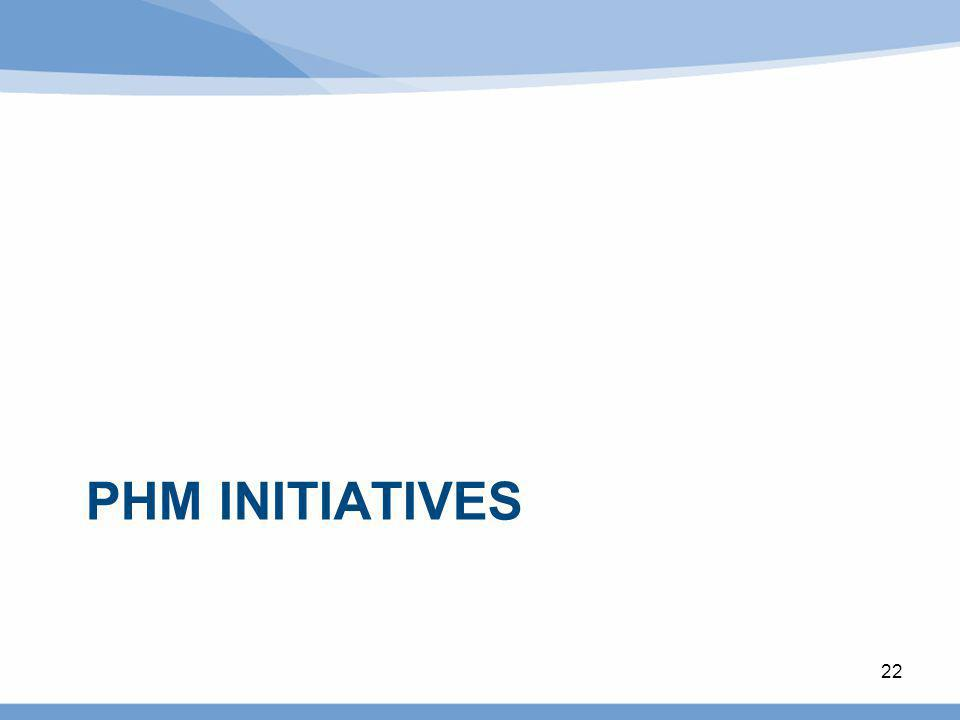 PHM INITIATIVES 22