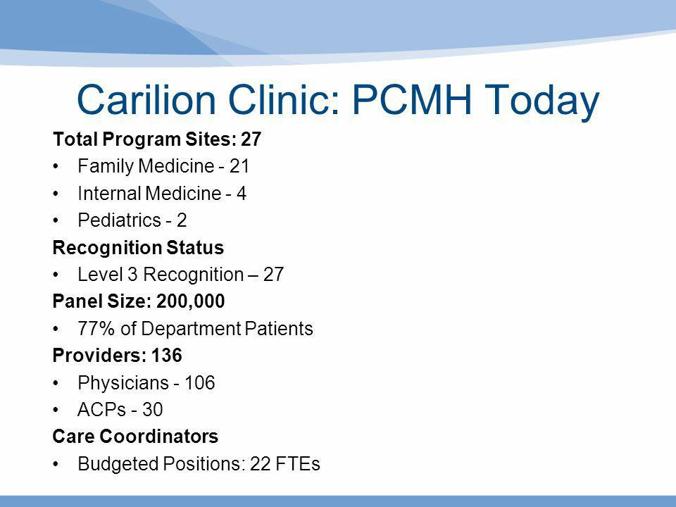 Carilion Clinic: PCMH Today Total Program Sites: 27 Family Medicine - 21 Internal Medicine - 4 Pediatrics - 2 Recognition Status Level 3 Recognition –