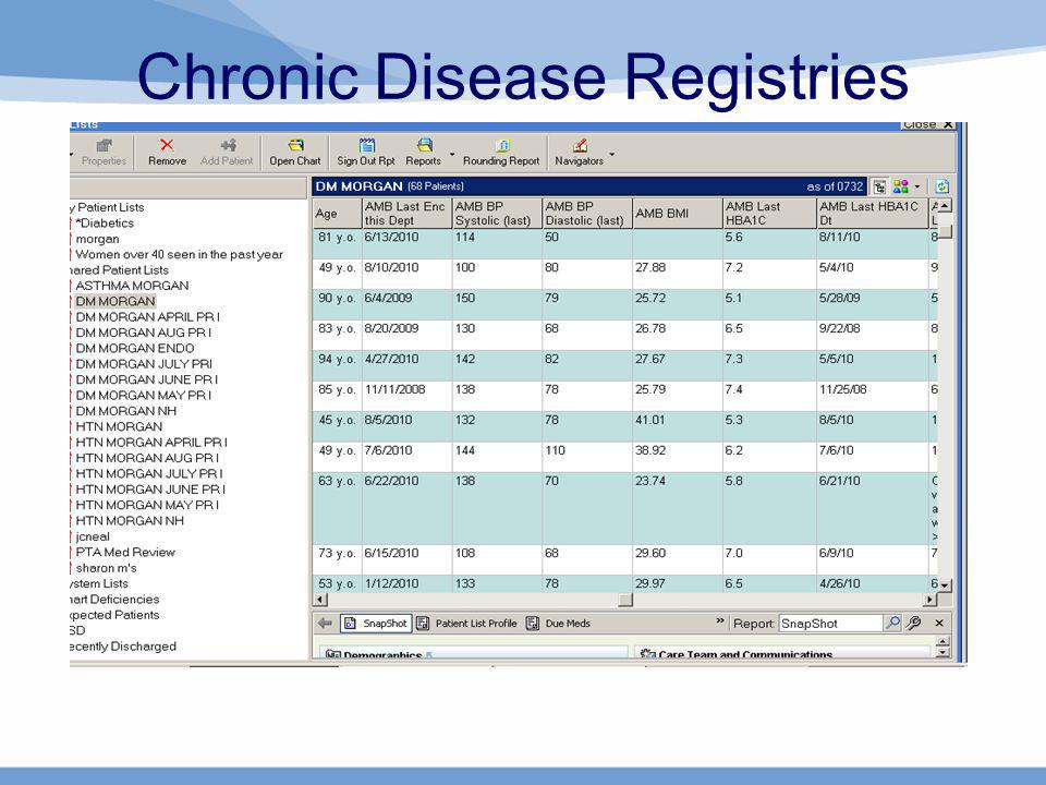 Chronic Disease Registries