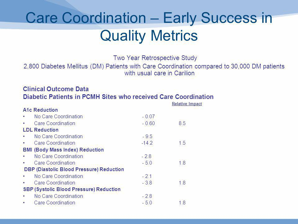 Care Coordination – Early Success in Quality Metrics Two Year Retrospective Study 2,800 Diabetes Mellitus (DM) Patients with Care Coordination compare