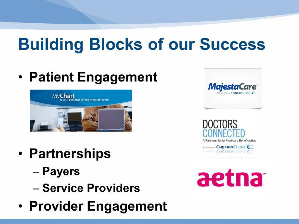 Building Blocks of our Success Patient Engagement Partnerships –Payers –Service Providers Provider Engagement