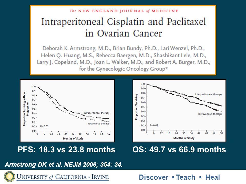 Armstrong DK et al. NEJM 2006; 354: 34. PFS: 18.3 vs 23.8 monthsOS: 49.7 vs 66.9 months Discover Teach Heal