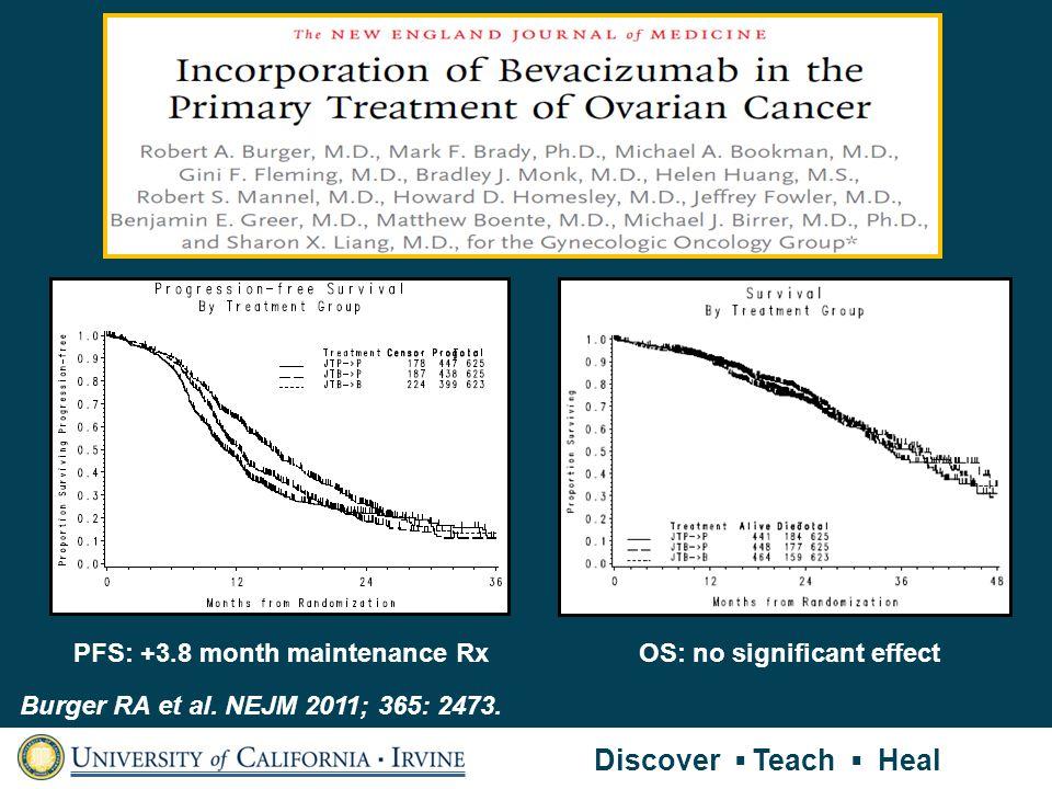 PFS: +3.8 month maintenance RxOS: no significant effect Discover Teach Heal Burger RA et al. NEJM 2011; 365: 2473.