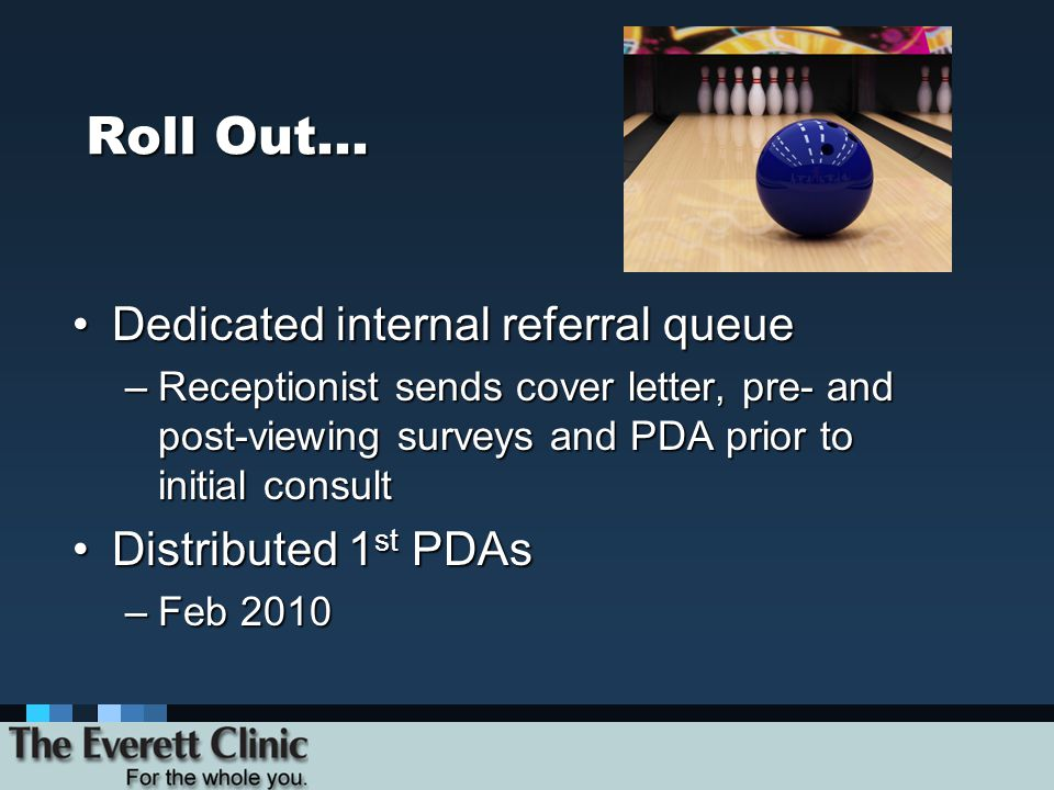 Roll Out… Dedicated internal referral queueDedicated internal referral queue –Receptionist sends cover letter, pre- and post-viewing surveys and PDA p