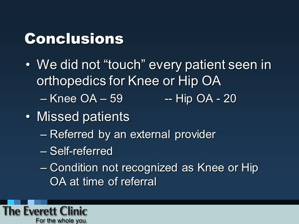 Conclusions We did not touch every patient seen in orthopedics for Knee or Hip OAWe did not touch every patient seen in orthopedics for Knee or Hip OA –Knee OA – 59 -- Hip OA - 20 Missed patientsMissed patients –Referred by an external provider –Self-referred –Condition not recognized as Knee or Hip OA at time of referral