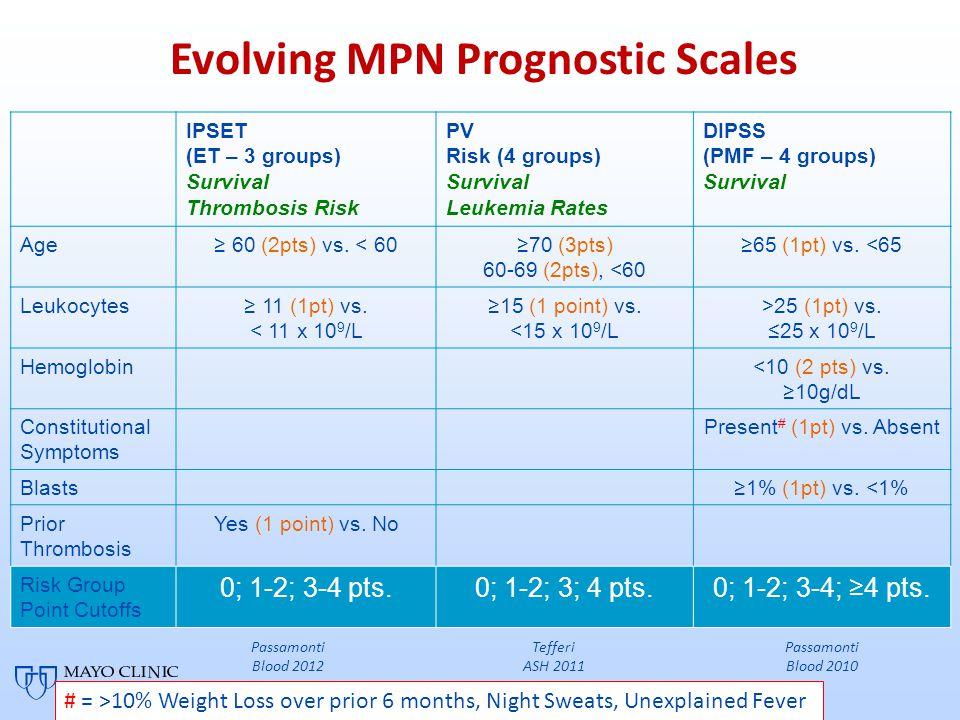 IPSET (ET – 3 groups) Survival Thrombosis Risk PV Risk (4 groups) Survival Leukemia Rates DIPSS (PMF – 4 groups) Survival Age 60 (2pts) vs.