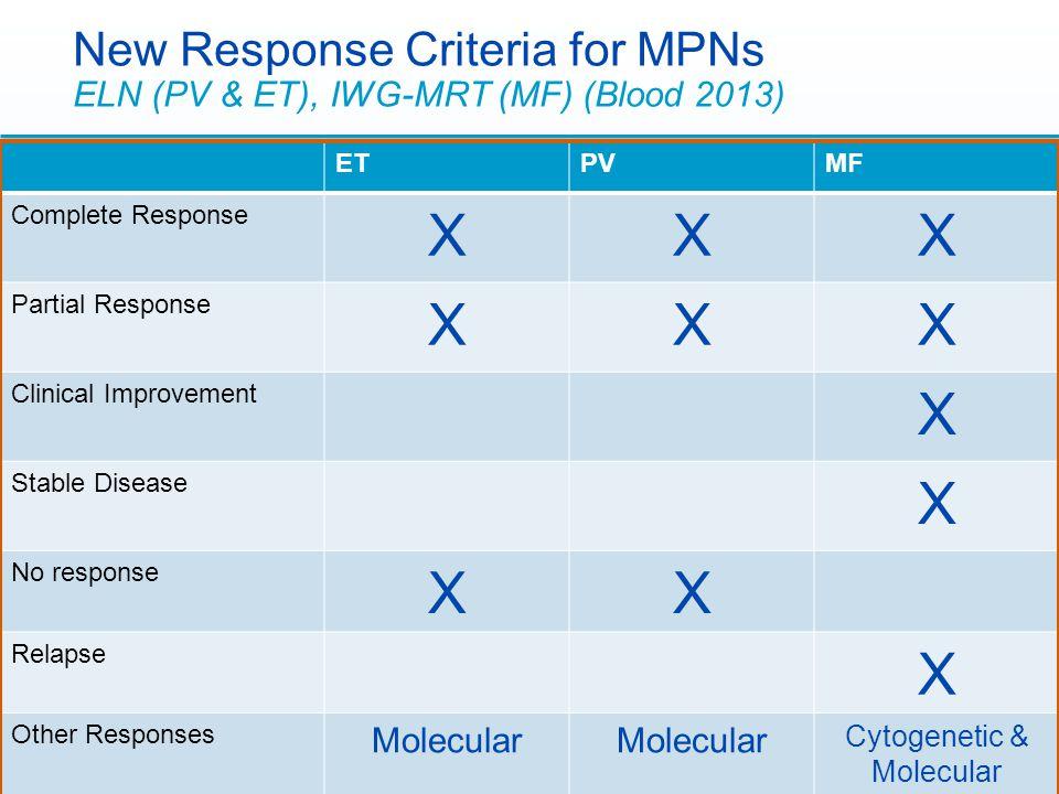 New Response Criteria for MPNs ELN (PV & ET), IWG-MRT (MF) (Blood 2013) ETPVMF Complete Response XXX Partial Response XXX Clinical Improvement X Stable Disease X No response XX Relapse X Other Responses Molecular Cytogenetic & Molecular