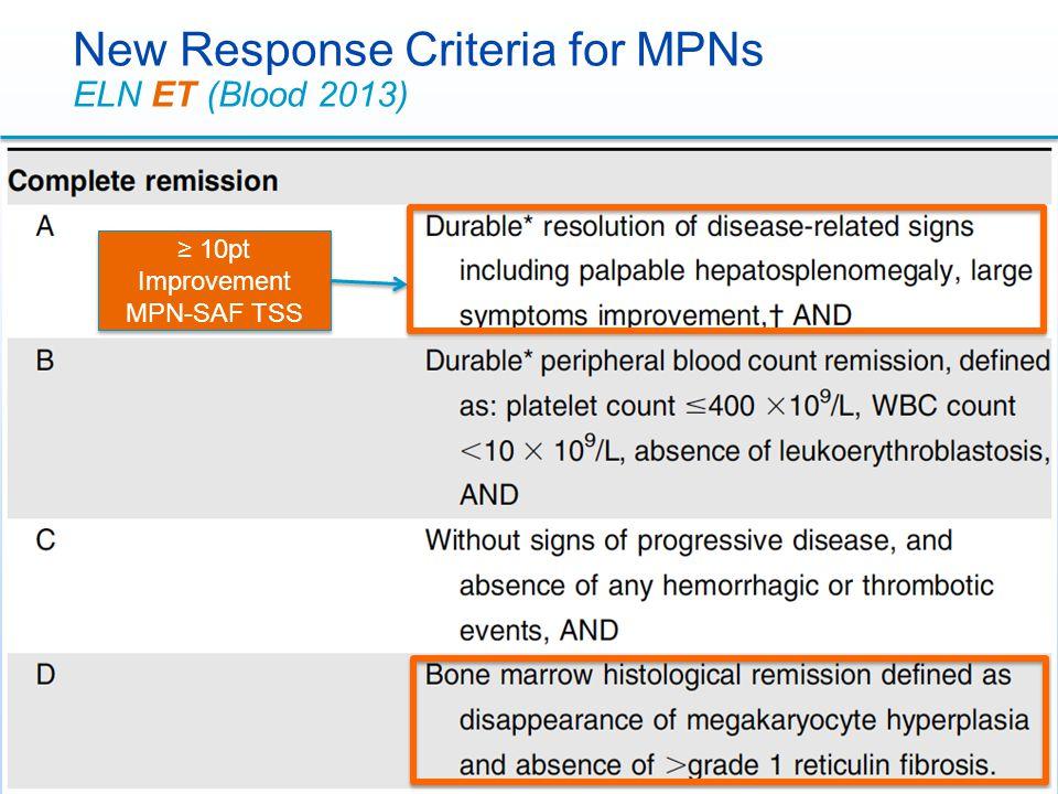 New Response Criteria for MPNs ELN ET (Blood 2013) 10pt Improvement MPN-SAF TSS