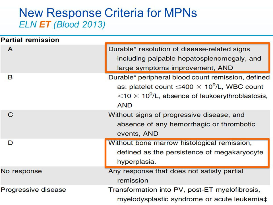 New Response Criteria for MPNs ELN ET (Blood 2013)