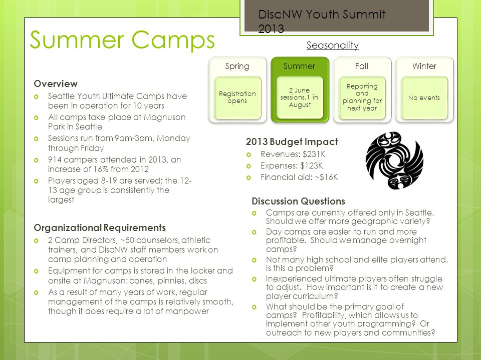 Summer Camps Overview Seattle Youth Ultimate Camps have been in operation for 10 years All camps take place at Magnuson Park in Seattle Sessions run f