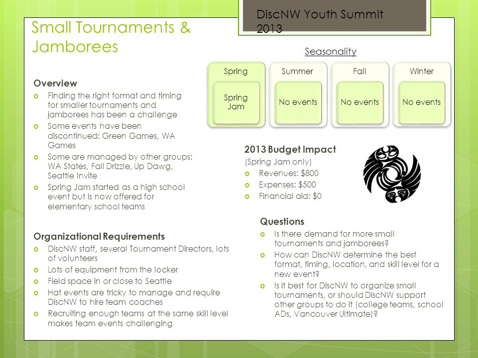 Small Tournaments & Jamborees Overview Finding the right format and timing for smaller tournaments and jamborees has been a challenge Some events have been discontinued: Green Games, WA Games Some are managed by other groups: WA States, Fall Drizzle, Up Dawg, Seattle Invite Spring Jam started as a high school event but is now offered for elementary school teams DiscNW Youth Summit 2013 Seasonality 2013 Budget Impact (Spring Jam only) Revenues: $800 Expenses: $500 Financial aid: $0 Organizational Requirements DiscNW staff, several Tournament Directors, lots of volunteers Lots of equipment from the locker Field space in or close to Seattle Hat events are tricky to manage and require DiscNW to hire team coaches Recruiting enough teams at the same skill level makes team events challenging Spring Spring Jam Summer No events Fall No events Winter No events Questions Is there demand for more small tournaments and jamborees.