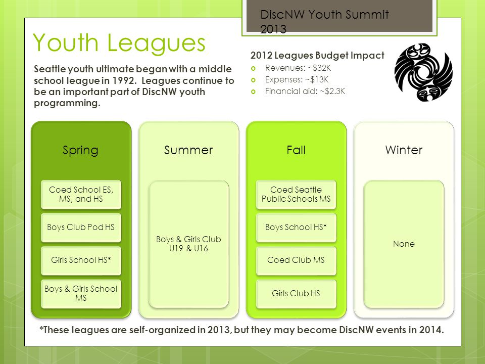 Youth Leagues Seattle youth ultimate began with a middle school league in 1992. Leagues continue to be an important part of DiscNW youth programming.