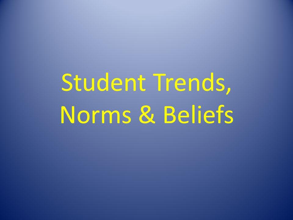 Student Trends, Norms & Beliefs