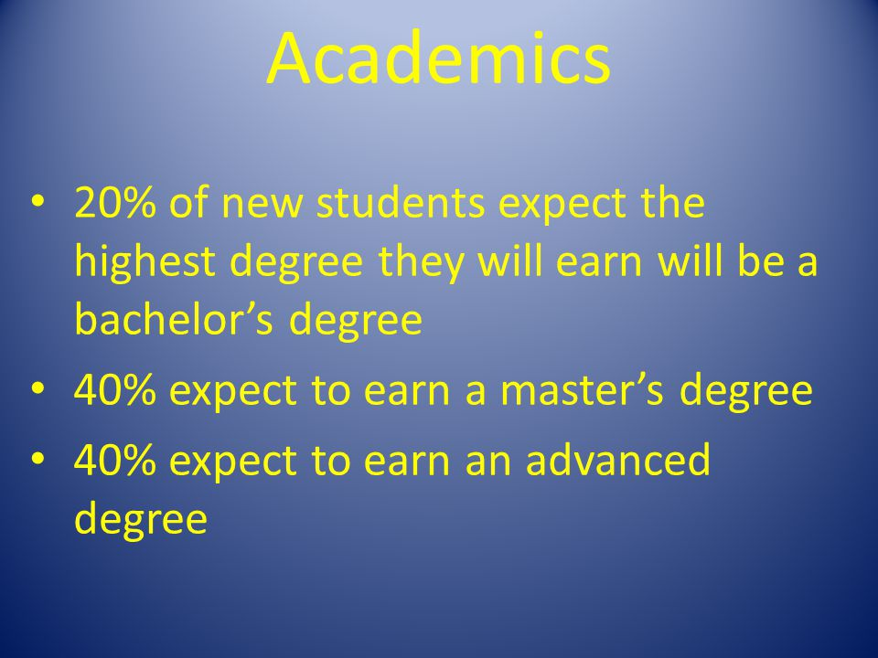 Academics 20% of new students expect the highest degree they will earn will be a bachelors degree 40% expect to earn a masters degree 40% expect to ea