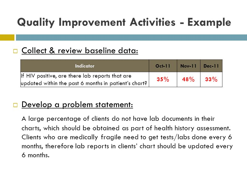 Quality Improvement Activities - Example Collect & review baseline data: Develop a problem statement: A large percentage of clients do not have lab documents in their charts, which should be obtained as part of health history assessment.