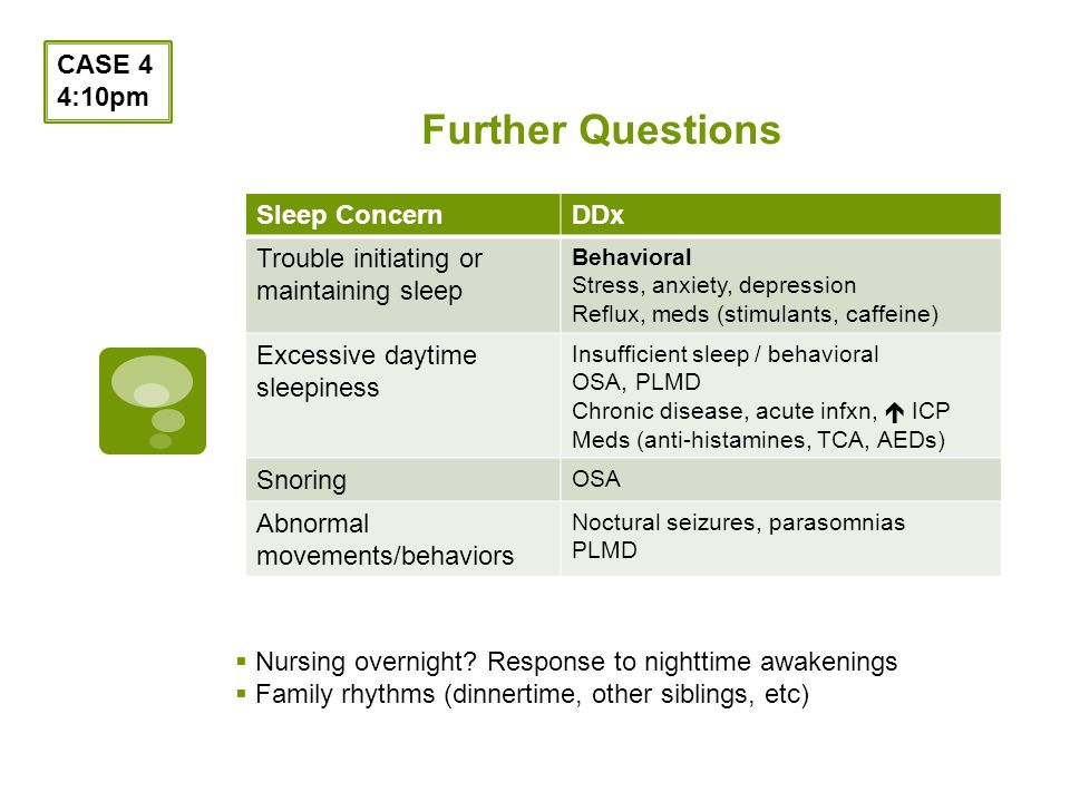 Further Questions Sleep ConcernDDx Trouble initiating or maintaining sleep Behavioral Stress, anxiety, depression Reflux, meds (stimulants, caffeine) Excessive daytime sleepiness Insufficient sleep / behavioral OSA, PLMD Chronic disease, acute infxn, ICP Meds (anti-histamines, TCA, AEDs) Snoring OSA Abnormal movements/behaviors Noctural seizures, parasomnias PLMD CASE 4 4:10pm Nursing overnight.