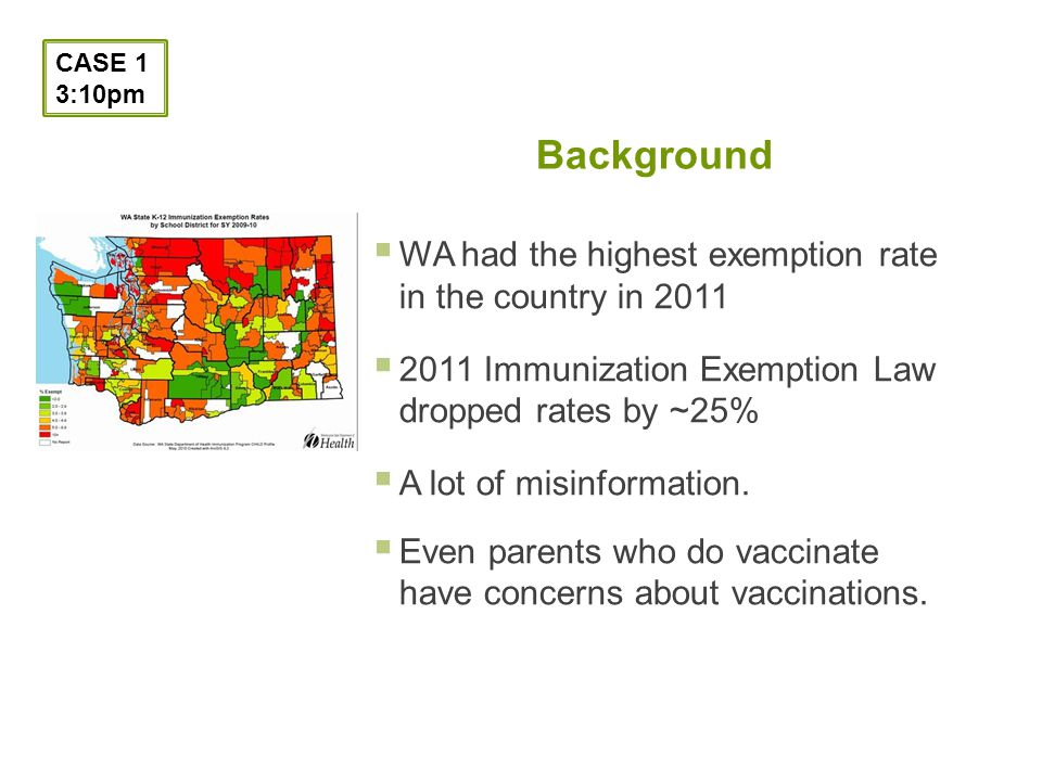 Background WA had the highest exemption rate in the country in 2011 2011 Immunization Exemption Law dropped rates by ~25% A lot of misinformation.