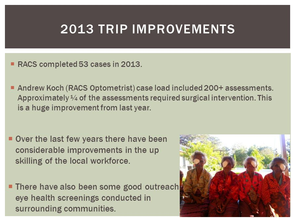 RACS completed 53 cases in 2013.