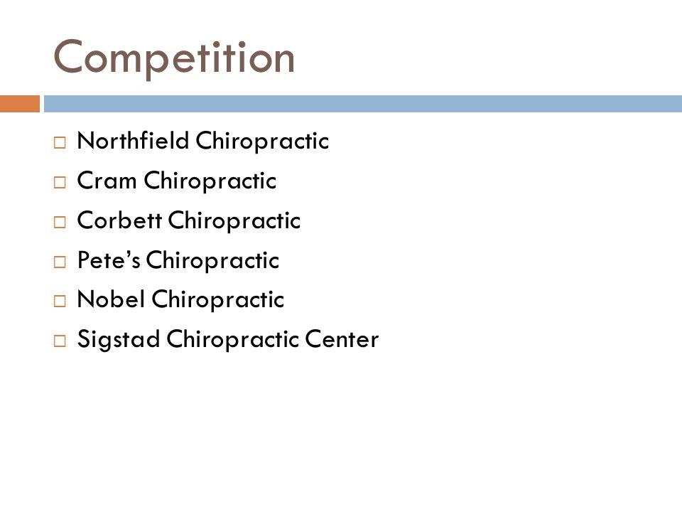 Competition Northfield Chiropractic Cram Chiropractic Corbett Chiropractic Petes Chiropractic Nobel Chiropractic Sigstad Chiropractic Center
