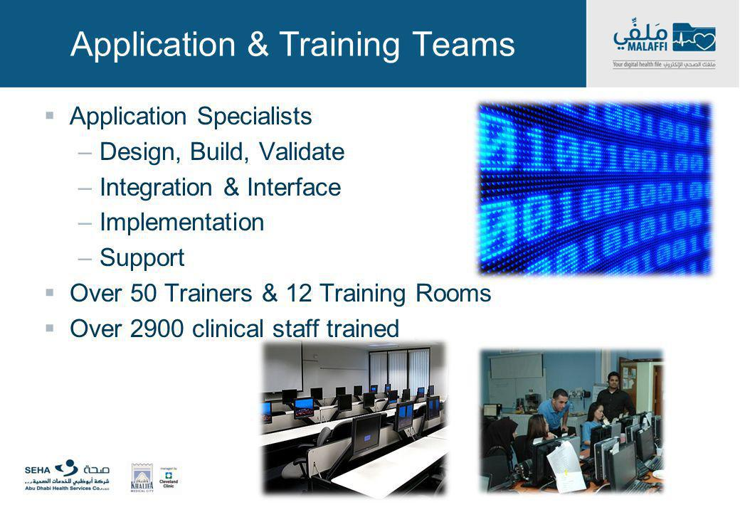 Application & Training Teams Application Specialists –Design, Build, Validate –Integration & Interface –Implementation –Support Over 50 Trainers & 12