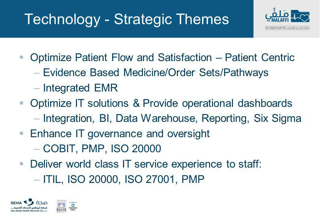 Technology - Strategic Themes Optimize Patient Flow and Satisfaction – Patient Centric –Evidence Based Medicine/Order Sets/Pathways –Integrated EMR Op