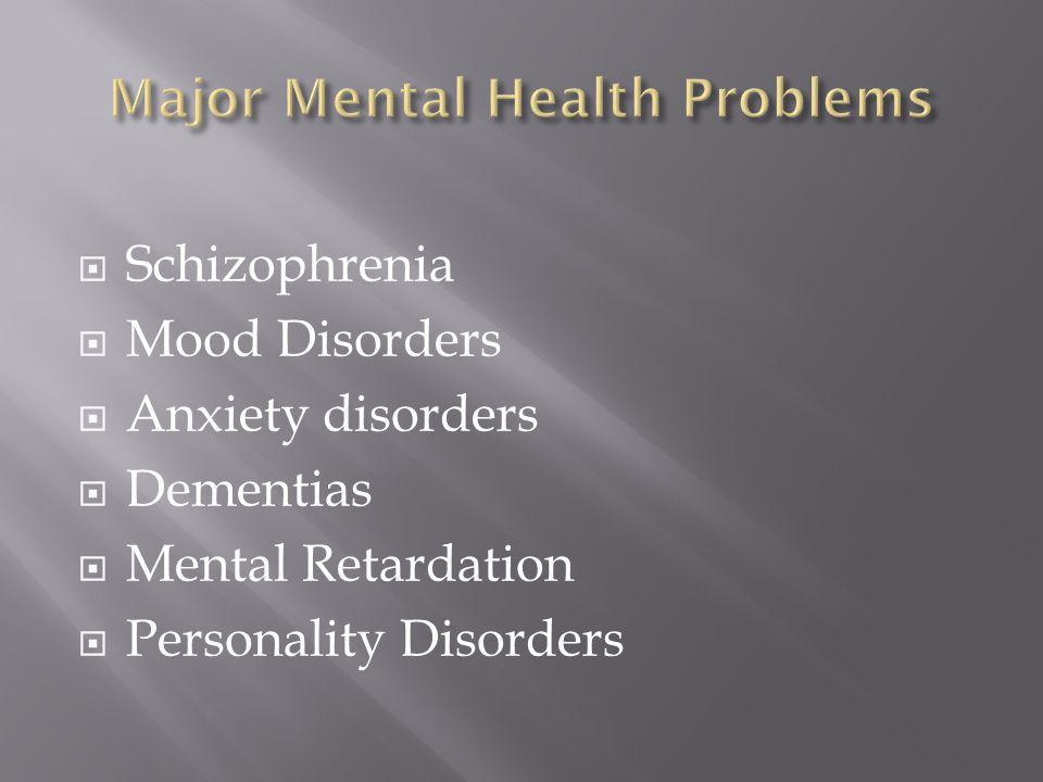 Schizophrenia Mood Disorders Anxiety disorders Dementias Mental Retardation Personality Disorders