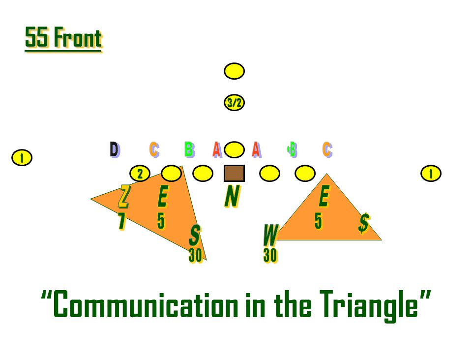 55 Front 55 Front 55 Front 55 Front2 3/2 1 1 Communication in the Triangle