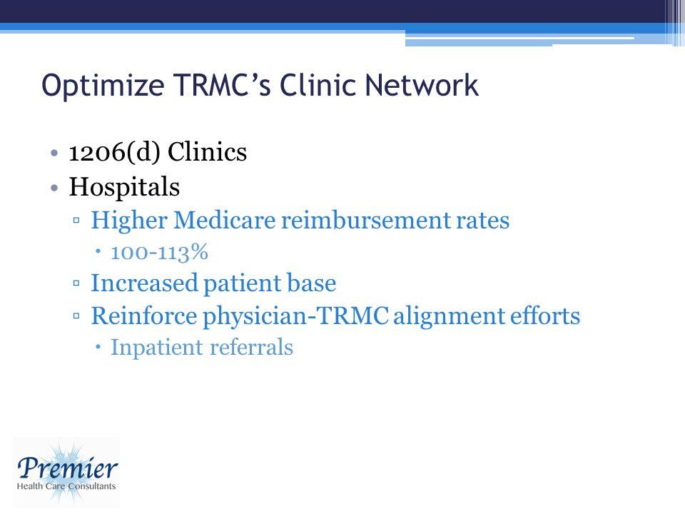 Optimize TRMCs Clinic Network 1206(d) Clinics Hospitals Higher Medicare reimbursement rates 100-113% Increased patient base Reinforce physician-TRMC alignment efforts Inpatient referrals