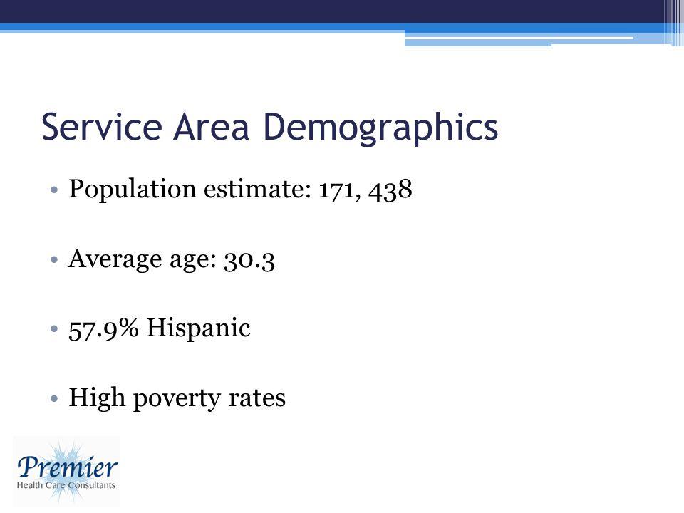 Service Area Demographics Population estimate: 171, 438 Average age: 30.3 57.9% Hispanic High poverty rates