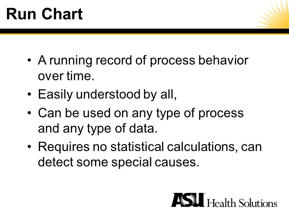 Run Chart A running record of process behavior over time.