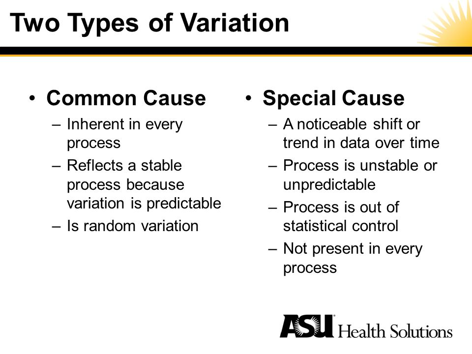 Common Cause –Inherent in every process –Reflects a stable process because variation is predictable –Is random variation Special Cause –A noticeable shift or trend in data over time –Process is unstable or unpredictable –Process is out of statistical control –Not present in every process Two Types of Variation