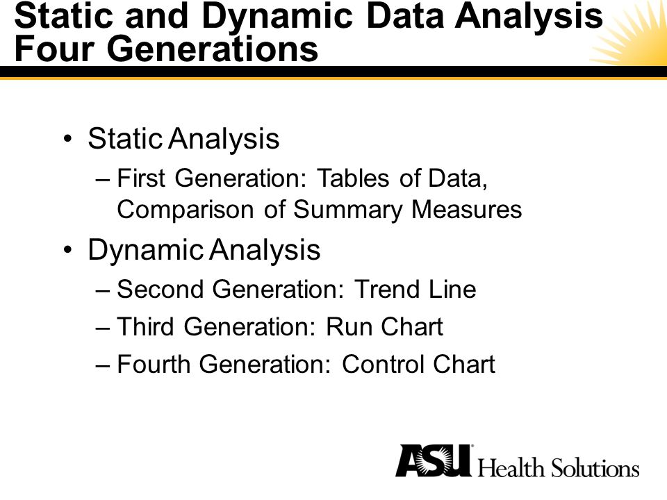 Static and Dynamic Data Analysis Four Generations Static Analysis –First Generation: Tables of Data, Comparison of Summary Measures Dynamic Analysis –Second Generation: Trend Line –Third Generation: Run Chart –Fourth Generation: Control Chart