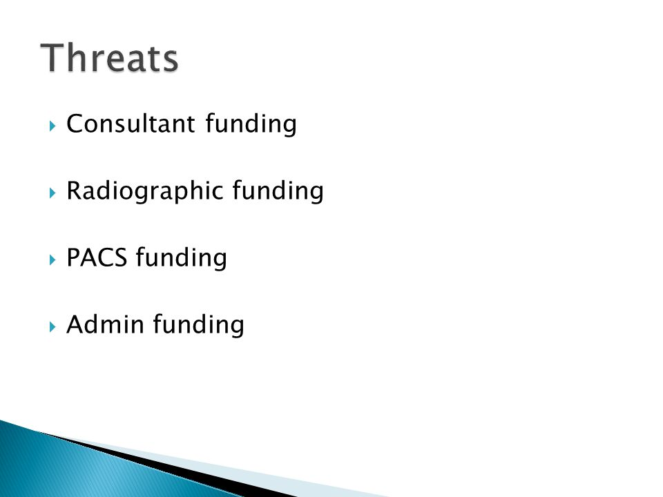 Consultant funding Radiographic funding PACS funding Admin funding