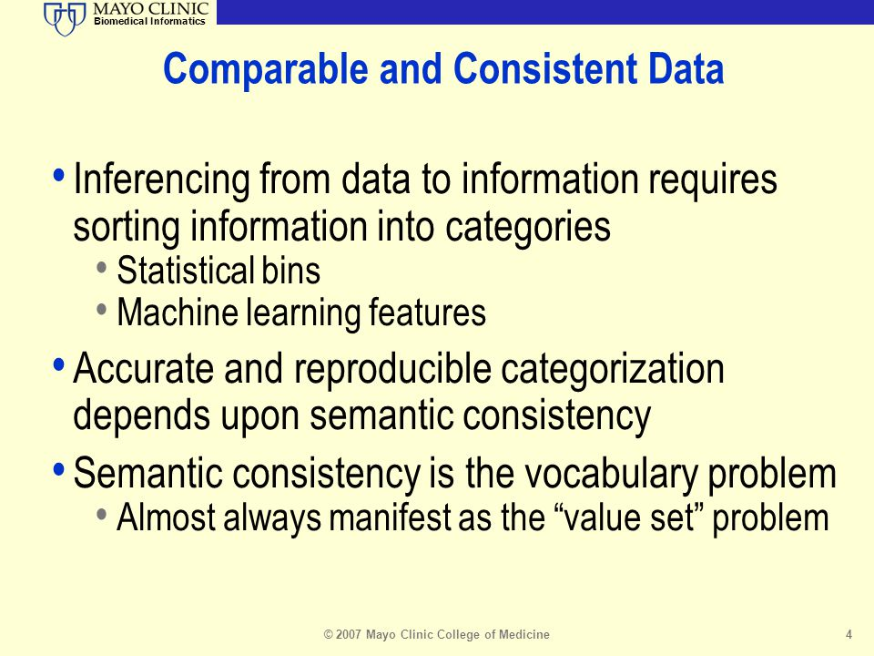 Biomedical Informatics Terminology Resources Data Governance Support Services Terminology Management Terminology Management Technical support: IT Reference Repositories Operational SystemsIT Reference Repositories Data Governance Committee