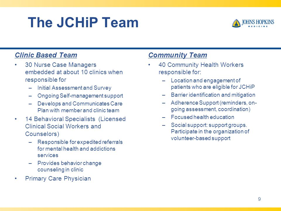 The JCHiP Team Clinic Based Team 30 Nurse Case Managers embedded at about 10 clinics when responsible for –Initial Assessment and Survey –Ongoing Self