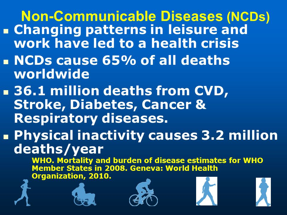 Non-Communicable Diseases (NCDs) Changing patterns in leisure and work have led to a health crisis NCDs cause 65% of all deaths worldwide 36.1 million deaths from CVD, Stroke, Diabetes, Cancer & Respiratory diseases.