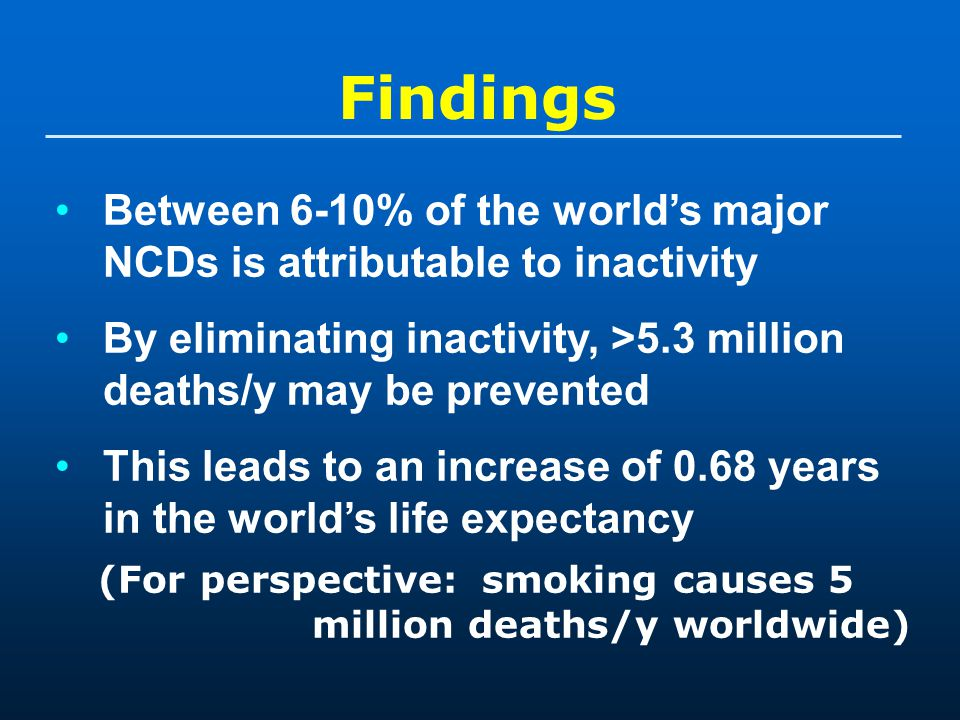 Findings Between 6-10% of the worlds major NCDs is attributable to inactivity By eliminating inactivity, >5.3 million deaths/y may be prevented This l