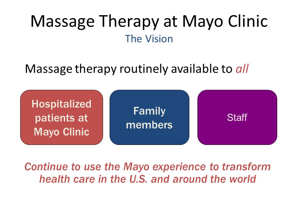3031090-9 Massage Therapy at Mayo Clinic The Vision Massage therapy routinely available to all Continue to use the Mayo experience to transform health care in the U.S.