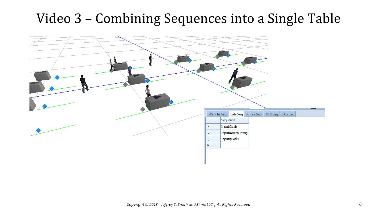 Video 3 – Combining Sequences into a Single Table 6 Copyright © 2013 - Jeffrey S. Smith and Simio LLC | All Rights Reserved