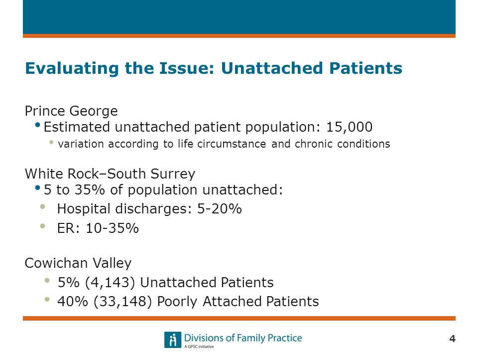 Evaluating the Issue: Unattached Patients Prince George Estimated unattached patient population: 15,000 variation according to life circumstance and chronic conditions White Rock–South Surrey 5 to 35% of population unattached: Hospital discharges: 5-20% ER: 10-35% Cowichan Valley 5% (4,143) Unattached Patients 40% (33,148) Poorly Attached Patients 4