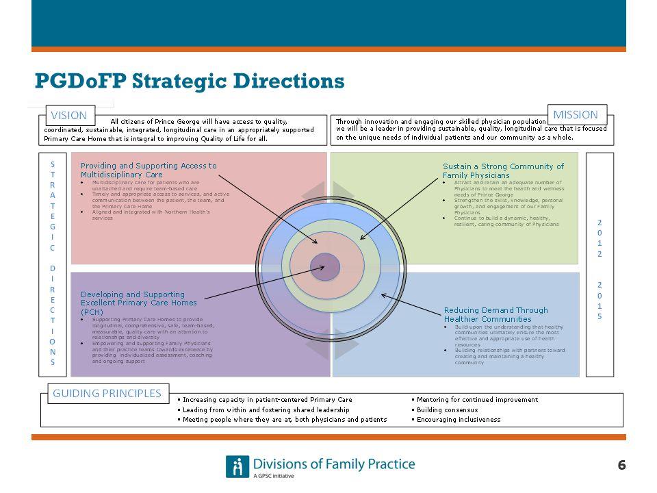 PGDoFP Strategic Directions 6