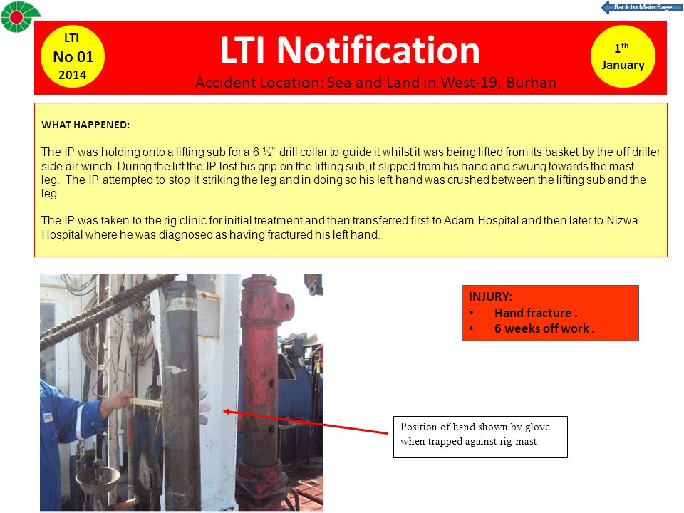 LTI Notification 1 th January LTI No 01 2014 WHAT HAPPENED: The IP was holding onto a lifting sub for a 6 ½ drill collar to guide it whilst it was bei