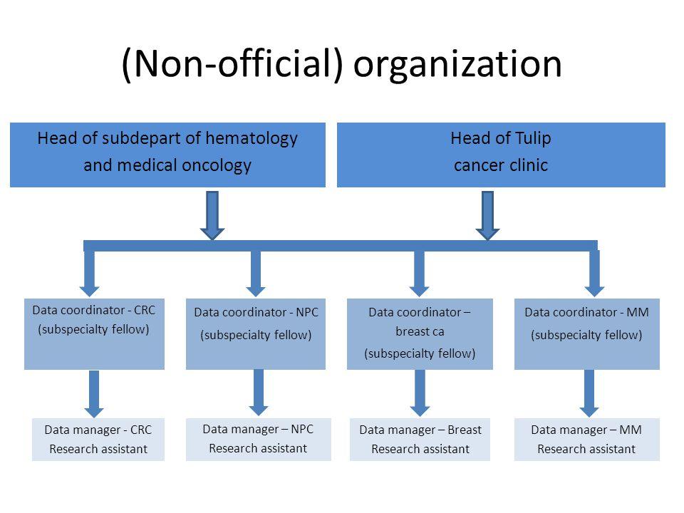 Data of CRC on SRiKanDi (morphology)
