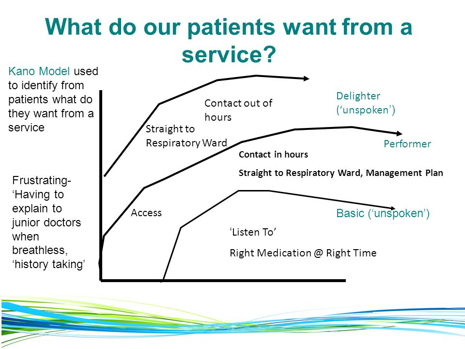 What do our patients want from a service.