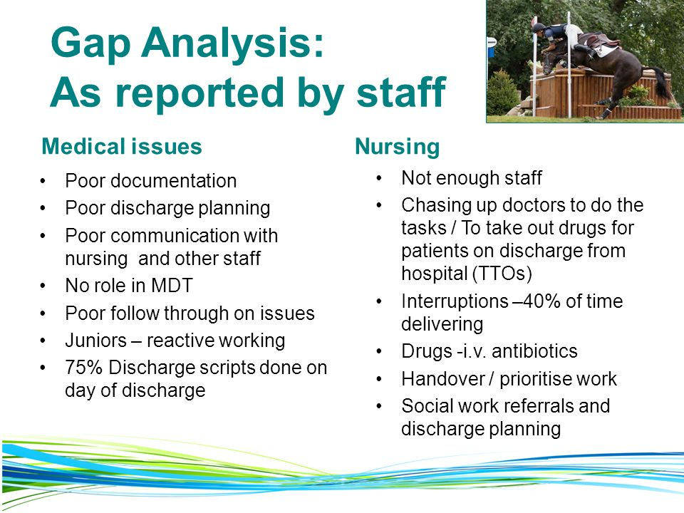 Gap Analysis: As reported by staff Medical issues Poor documentation Poor discharge planning Poor communication with nursing and other staff No role in MDT Poor follow through on issues Juniors – reactive working 75% Discharge scripts done on day of discharge Nursing Not enough staff Chasing up doctors to do the tasks / To take out drugs for patients on discharge from hospital (TTOs) Interruptions –40% of time delivering Drugs -i.v.