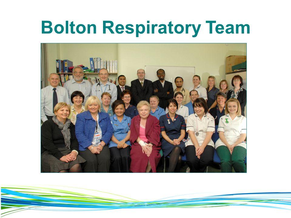 Bolton Respiratory Team