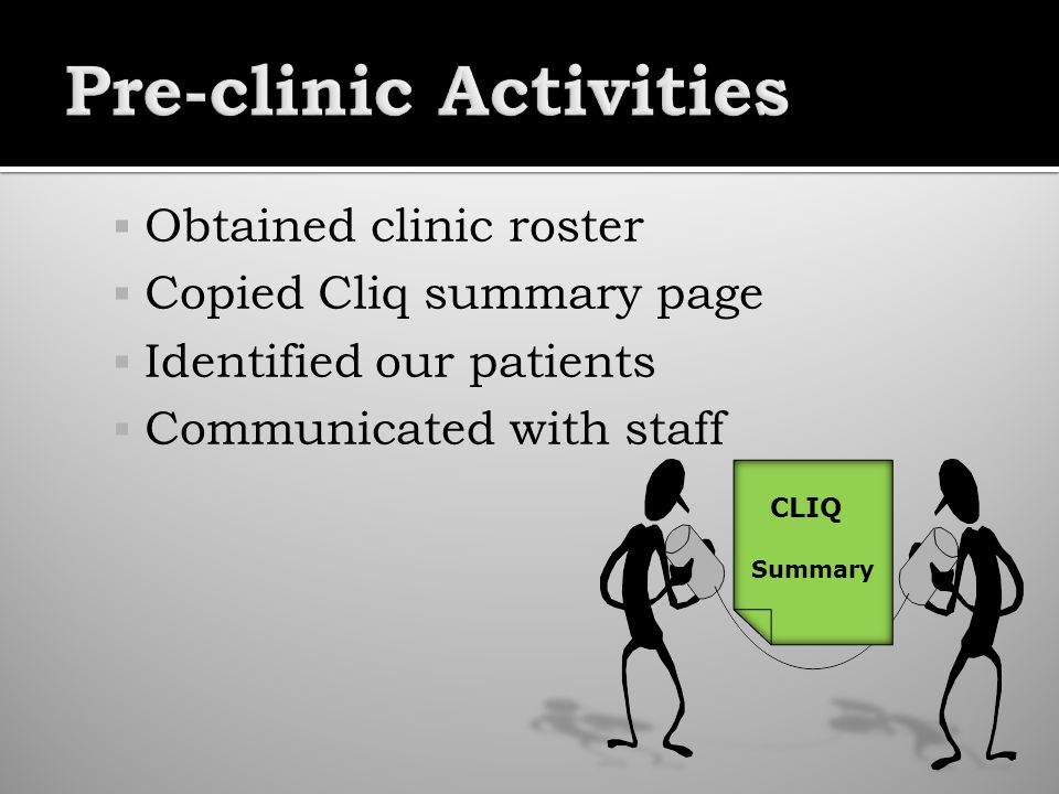 Obtained clinic roster Copied Cliq summary page Identified our patients Communicated with staff CLIQ Summary