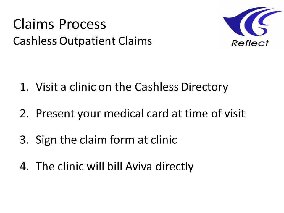 1.Visit a clinic on the Cashless Directory 2.Present your medical card at time of visit 3.Sign the claim form at clinic 4.The clinic will bill Aviva d
